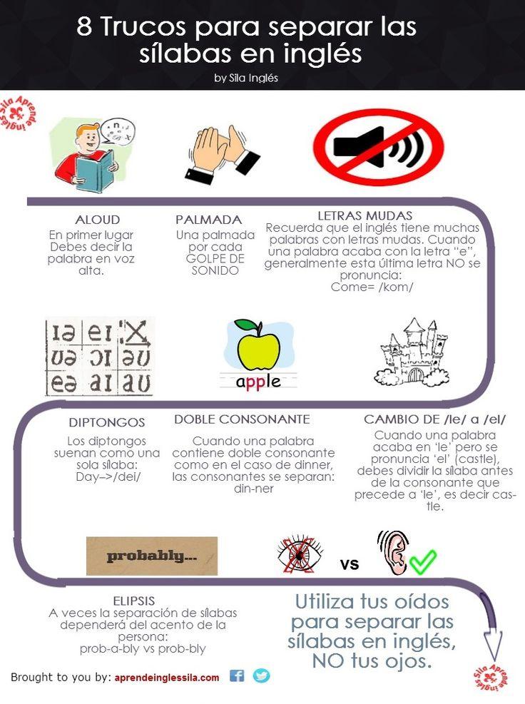 8 Trucos para separar las sílabas en #inglés. No se separan como en español.