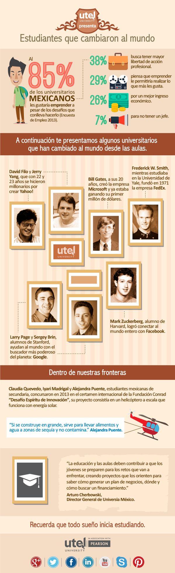 ¿Sabías que al 85% de los #Universitarios mexicanos les gustaría #emprender a pesar de los temores y desafíos que conlleva hacerlo? Por eso te presentamos algunos #estudiantes que se arriesgaron y cambiaron al mundo desde sus aulas. ¡Feliz Día del Estudiante! #DíaDelEstudiante #Emprendedores #BillGates #Yale #Microsoft #FedEx #Yahoo #Infografia #UTEL #UniversidadUTEL #Google #Facebook #infographic