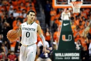 Miami College Basketball