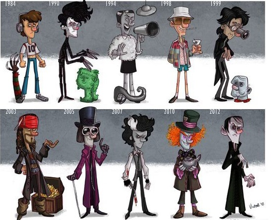Can you name all the films featuring Jhonny Depp?   Tim Burton Films