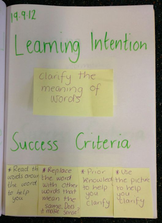 Workbook Learning Intentions & Success Criteria