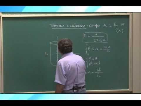 Física Geral III - Aula 3 - Lei de Gauss - Parte 2