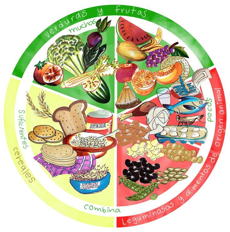 Plato del buen comer, control nutricio para niños en Crecemos A.C., Oaxaca, México.