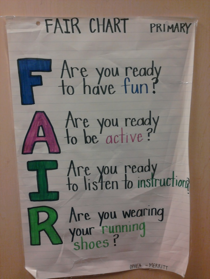 Phys-ed Anchor Chart for Playing F.A.I.R.
