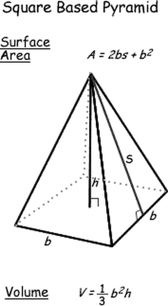volume of a square pyramid 3 for the volume of a truncated pyramid (or frustrum), where h is the height and a  and b are the edges of the square base and the square top, respectively.