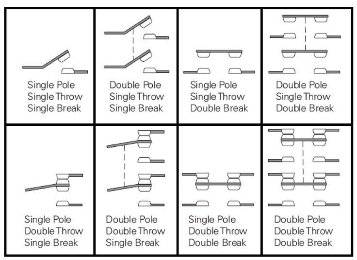 Block diagram of soft starter relay logic pneumatic training block diagram of soft starter relay logic pneumatic training pinterest block diagram ccuart Images