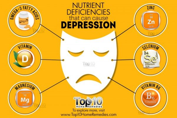 nutrient deficiencies that cause depression http://stores.ebay.com/Nutritional-Wellness-Store/Magnesium-Oil-/_i.html?_fsub=7284022015