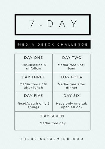 Creative Mornings: 7-Day Media Detox Challenge