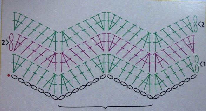 modelo del galón