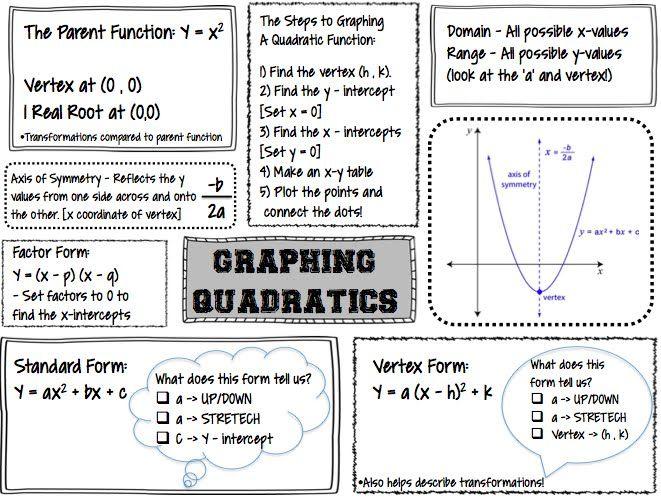 163 Best Inb Algebra Quadratic Images On Pinterest Classroom Ideas