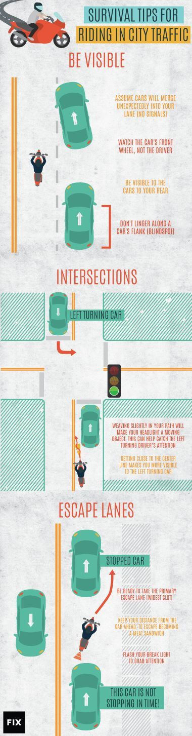 Survival tips for riding in city traffic: a good refresher from Fix.com.