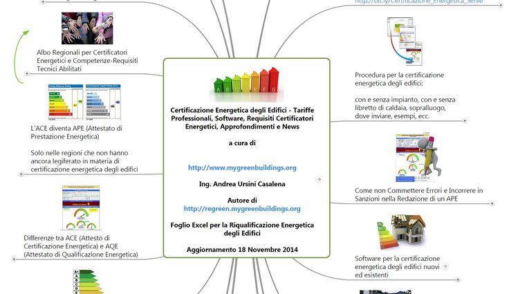 Una mappa online sulla certificazione energetica degli edifici: procedure per la certificazione, tariffe professionali, sanzioni, aggiornamenti legislativi, casi studio, software riconosciuti dal CTI e molto altro.   Accedi da qui:  http://www.mindmeister.com/it/100406780/certificazione-energetica-degli-edifici-tariffe-professionali-software-requisiti-certificatori-energetici-approfondimenti