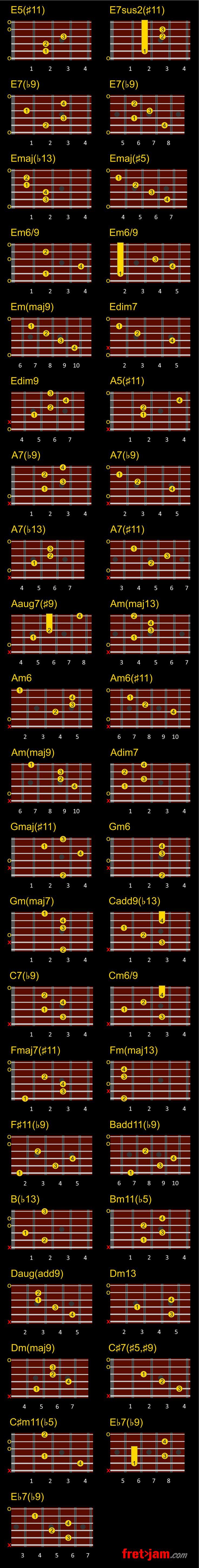 Best 25 guitar chord chart ideas on pinterest guitar cords for dark guitar chord chart hexwebz Choice Image