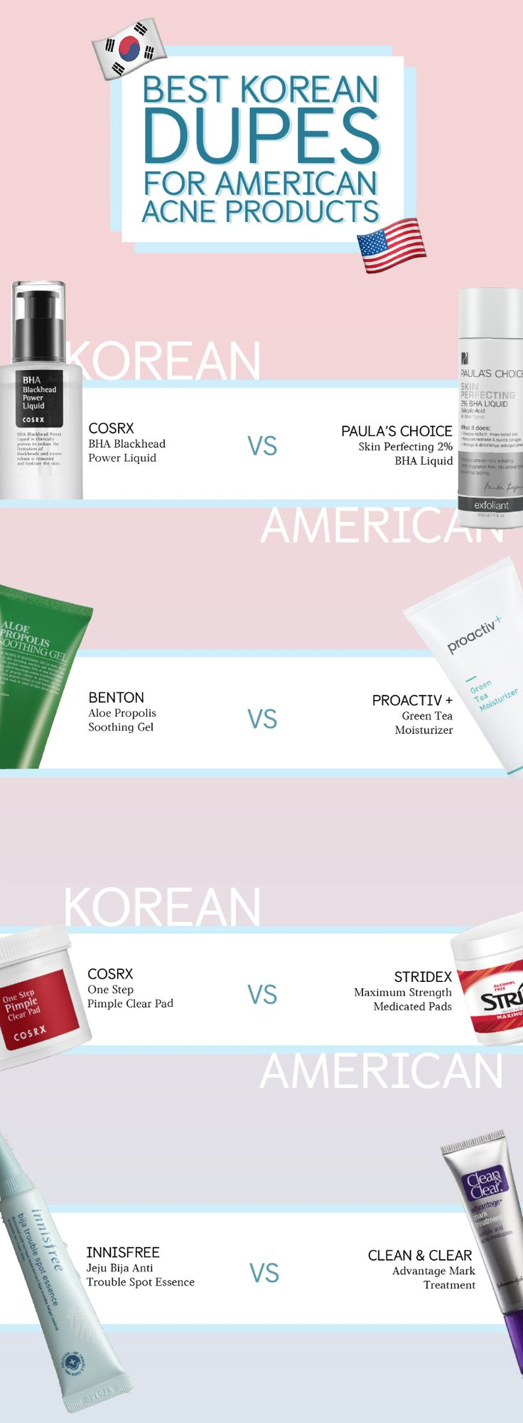 If you're new to K-beauty, you've probably been curious about the wide selection of acne products Korean brands offer. These are the best Korean dupes for American acne products.