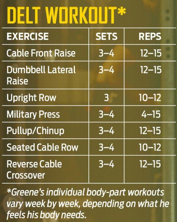 Kai Greene BIG shoulder exercises routine   All., Exercise ...