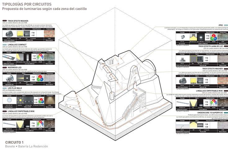 Galería de Este es el diseño de Colectivo720 + De Arquitectura y Paisaje que iluminará castillo en Cartagena - 34