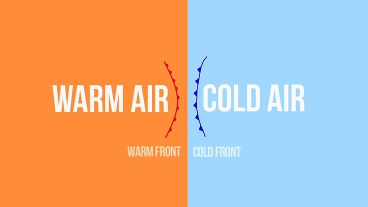 climate cold and warm fronts Weather fronts are as familiar as rain for those who live outside of earth's tropics, the movement of warm and cold masses of air creates the weather, and when the two clash, it often rains.