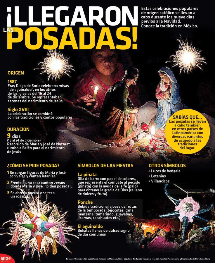 ¡Llegaron las Posadas!   Estas celebraciones populares de origen católico se llevan a cabo durante los nueve días previos a la Navidad. Conoce la tradición en México.  #Infographic