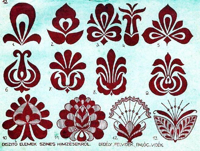 Category: Double Wedding Ring Pattern - PYSANKY BASICS BATIK EGGSby MAGGIE TARRIS BAUER