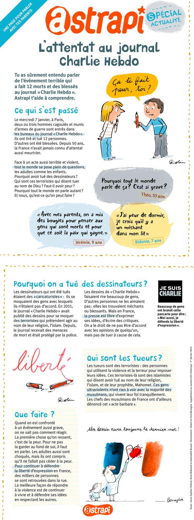 A l'occasion de l'attentat contre Charlie Hebdo le 7 janvier 2015, le magazine Astrapi propose un livret de 2 pages pour aider à parler de cet événement avec les enfants.