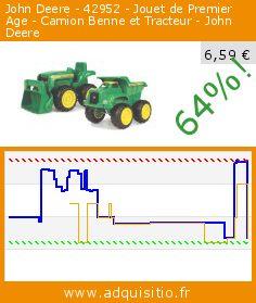 John Deere - 42952 - Jouet de Premier Age - Camion Benne et Tracteur - John Deere (Jouet). Réduction de 64%! Prix actuel 6,59 €, l'ancien prix était de 18,28 €. http://www.adquisitio.fr/john-deere/42952-jouet-premier-age