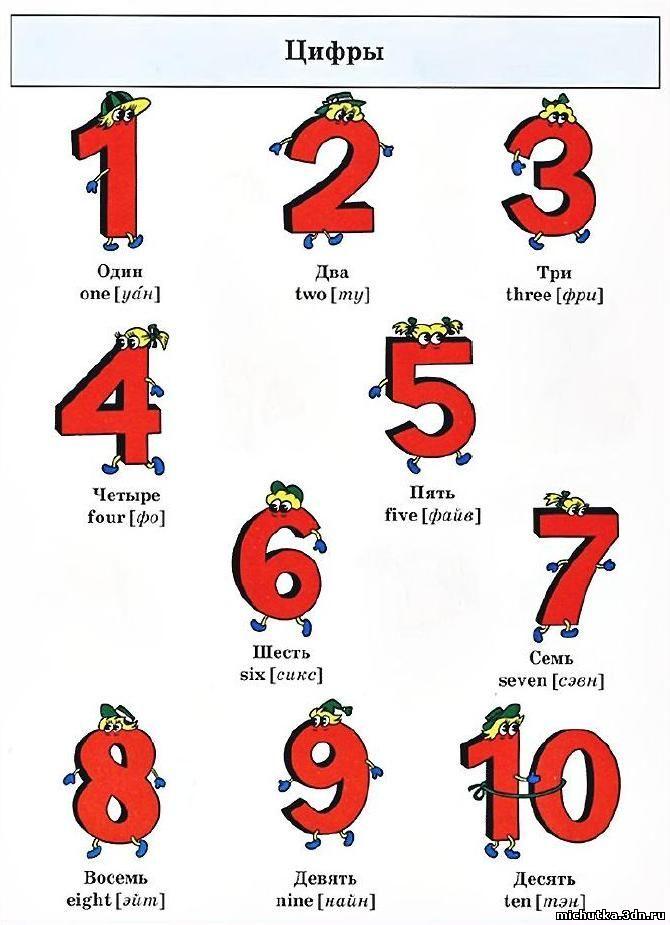 страны цифры на английском в картинках что бросается глаза