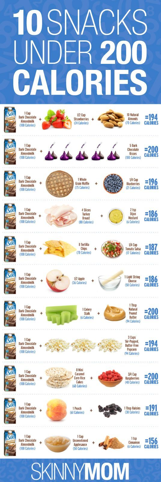 Great snacks for under 200 calories!   You're going to want to save this chart!!!