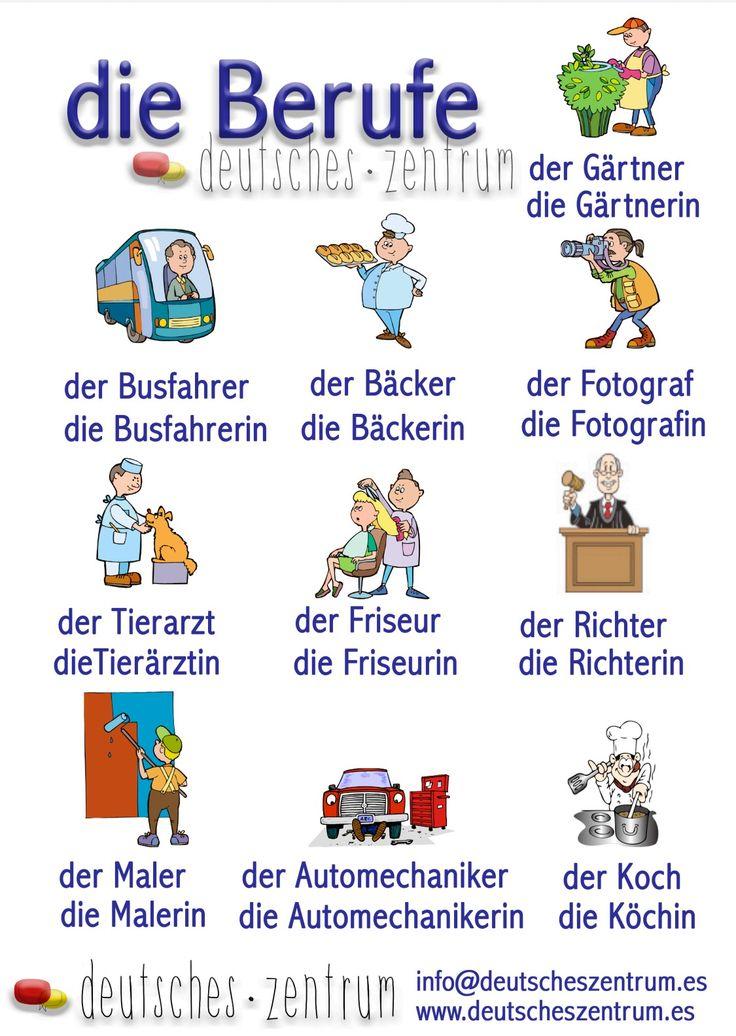 Berufe Deutsch Wortschatz Grammatik