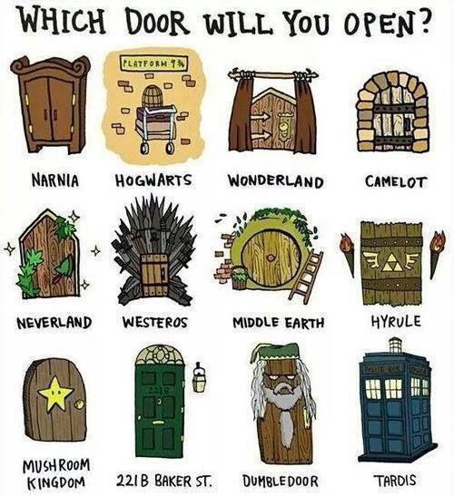 Well, mine are Camelot, middle earth, Harry Potter, the tardis, Neverland, narnia, mushroom kingdom