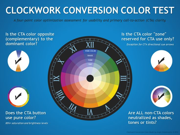 clockwork-conversion-color-test-by-angie-schottmuller-1200.png (1200×900)
