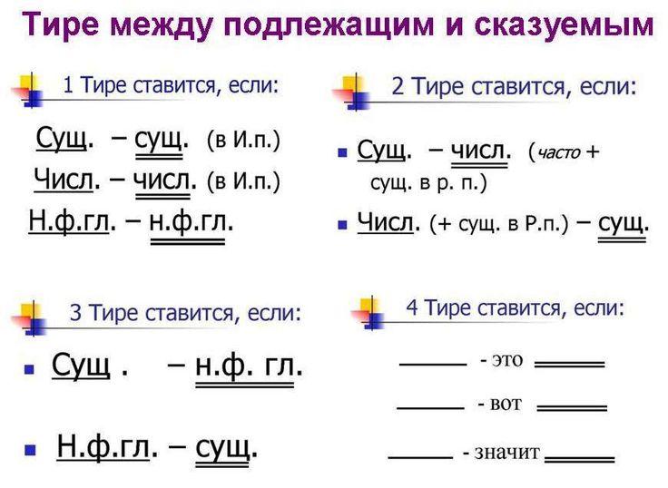 Гдз по историе стр7-13 репин по тетради 5 класс