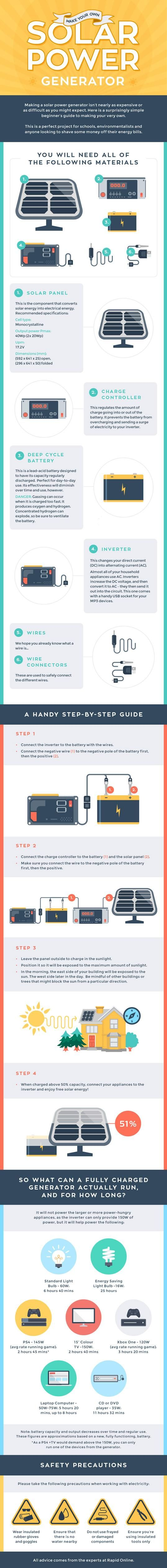Did you know that by acquiring the right pieces, you can simply put together a solar powered battery that can charge appliances and run your electronics for hours? It's not as complex as it seems...