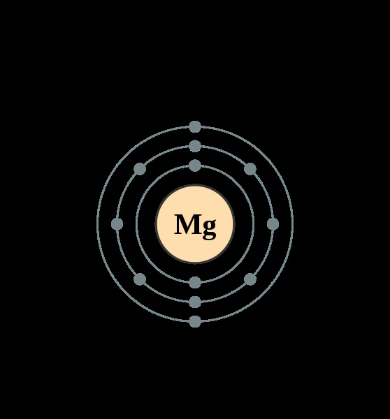 Electron shell 012 Magnesium
