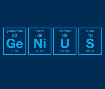 Genius Periodic Table of Elements
