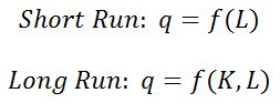Introduction to Average and Marginal Product: The Production Function