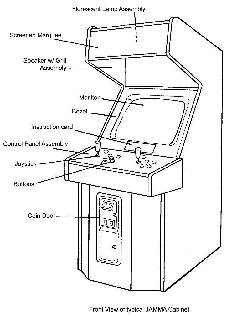 12 best borne arcade images on Pinterest | Arcade machine, Arcade ...