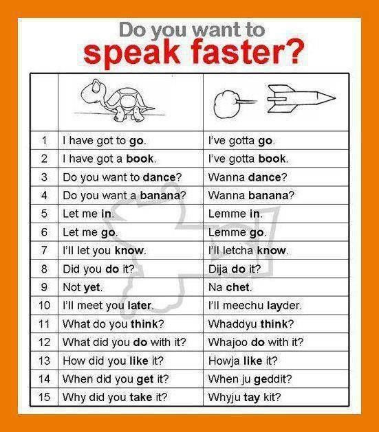 Do you Want to Speak Faster – Speaking I have got to go – I've gotta go. Do you want to dance? – Wanna dance? Did you do it? – Dija do it? and etc… Follow the list;