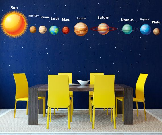 Solar System Wall Decal Planet Space Wall Decal This Set Includes: Solar  System With Sun Sun   20 Inches Mercury   8 Inches Venus  10 Inches Part 14