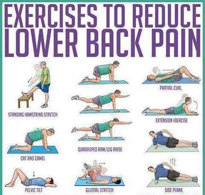 Best Sleeping Positions To Avoid Lower Back Pain Fox News