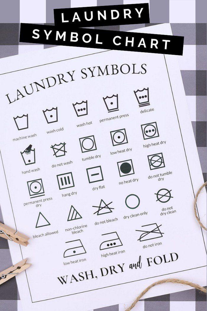 Printable Laundry Symbols Chart Laundry Symbols Laundry Symbols