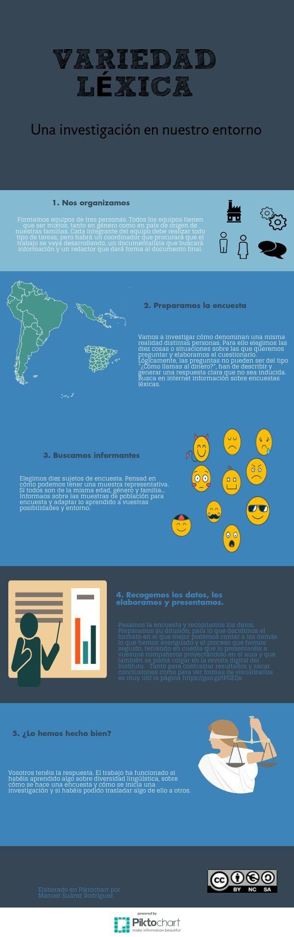 Manuel Suárez Rodríguez (Grupo C). Variedad léxica: Presenta una investigación en nuestro entorno, procurando que su alumnado conozca cómo llevar a cabo encuestas y ofrecer de forma correcta los datos recogidos :)