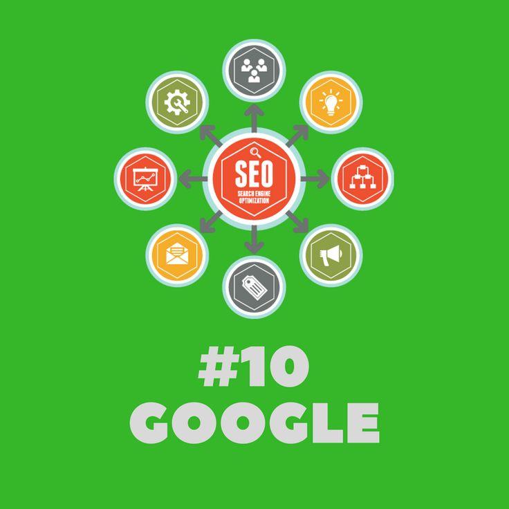 10 langkah untuk mencapa halaman pertama google search engine