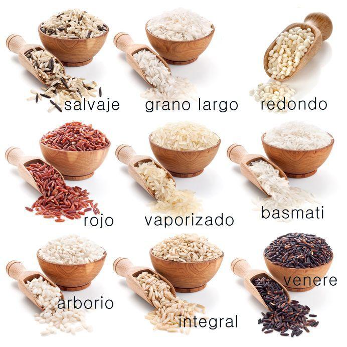 Usos y variedades del arroz en la cocina. Grano largo y corto, arroz blanco e…