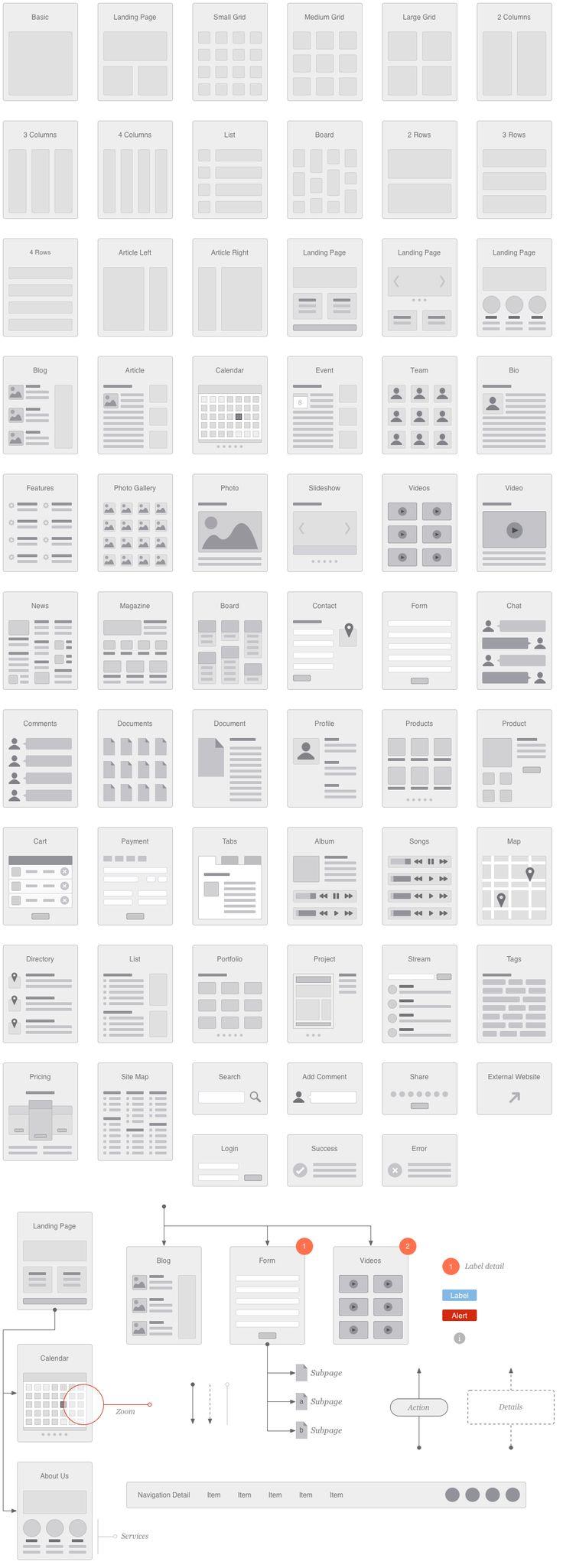 EMD Website Flowcharts for OmniGraffle – UX Kits