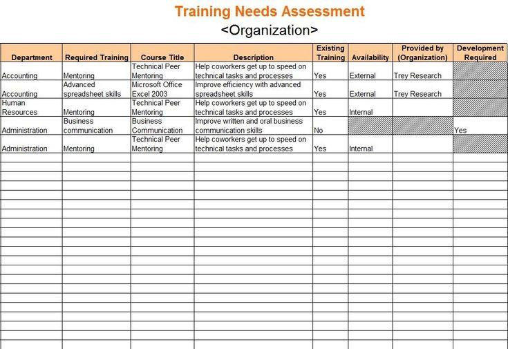 Training Needs Analysis Template