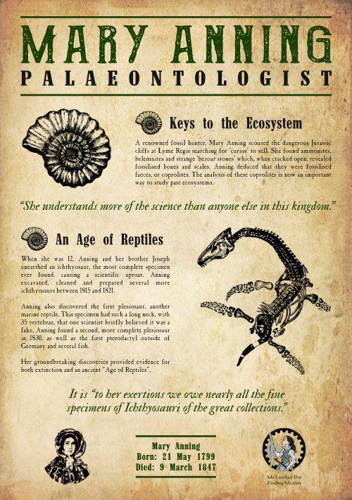 Mary Anning - groundbreaking paleontologist