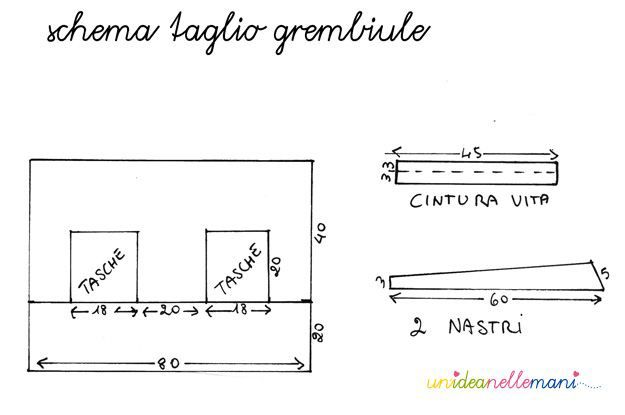 schema-grembiule