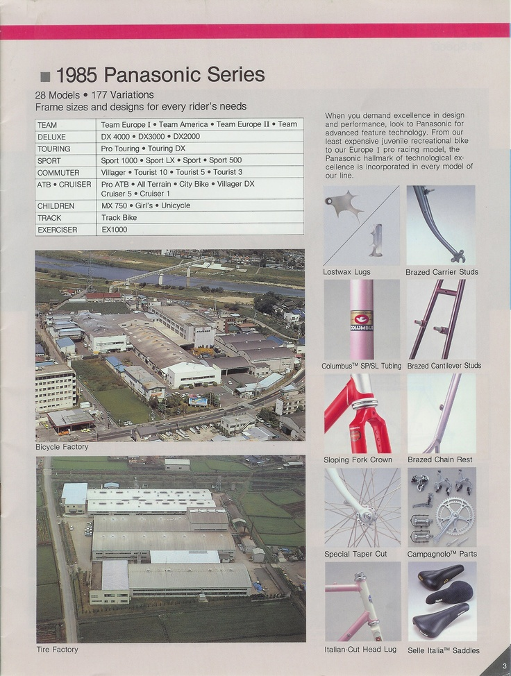 Factory and technology