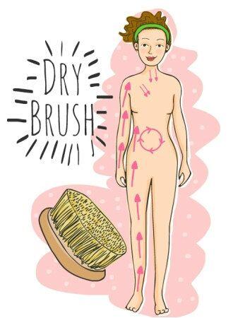 Hallo allemaal, Vandaag ga ik het ook hebben over dry brushing m.a.w. het borstelen van de huid. Het borstelen van de droge huid is een eeuwenoude techniek vanuit Griekenland en Japan. Bij deze tec...