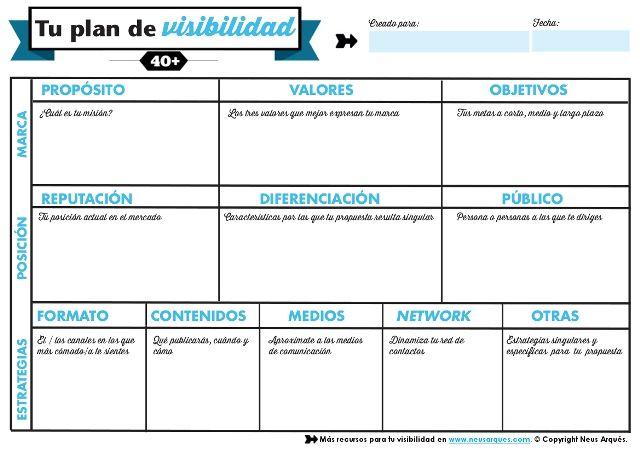 La hoja de ruta Tu plan de visibilidad 40+ by Neus Arqués #MarcaPersonal #PersonalBranding #BrandingPersonal